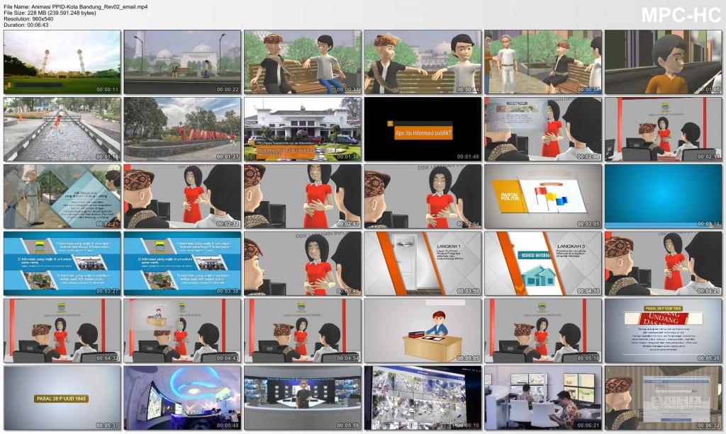 Animasi PPID-Kota Bandung
